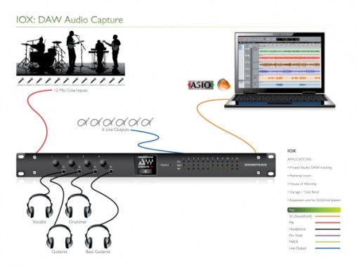 IOX-DAW-Audio-Capture-600x450