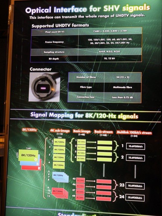 IBC2014_3DAY_TMA-16